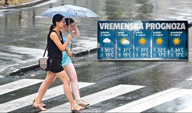 Kiša Još Dva Dana Od Vikenda Suvo Ovo Je Detaljna
