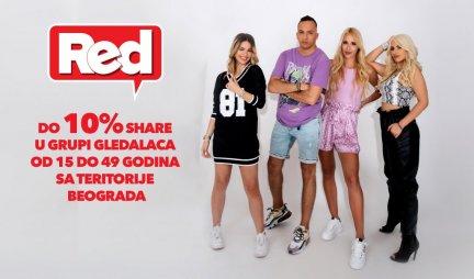 Televizija koju su stvorili nosioci internet generacije među deset najgledanijih  TV kanala u Srbiji – RED TV pomera granice!